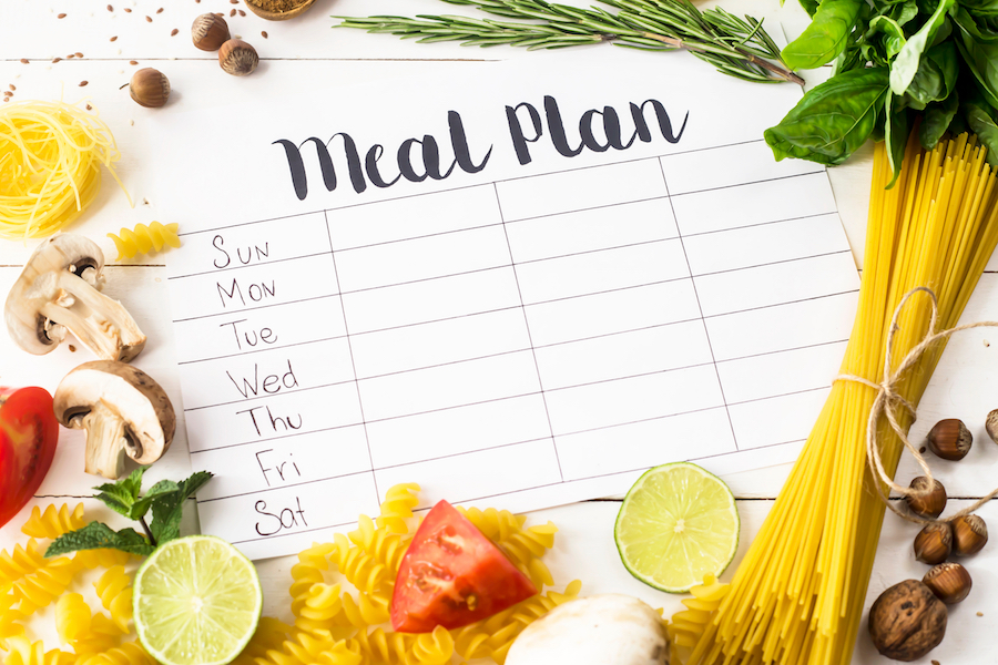 The Ideal Meal Plan