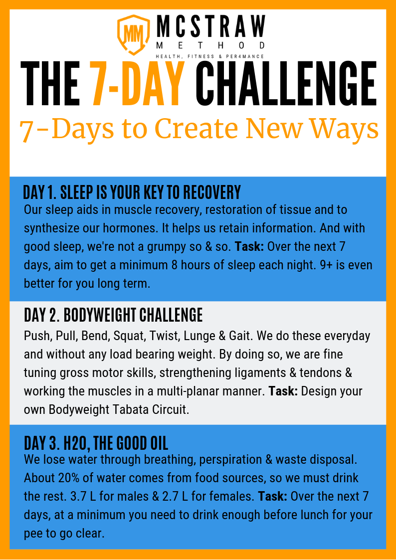 7-Day Challenge Cheat Sheet 01